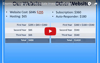 Interactive Real Estate Investor Websites - Click To See Savings