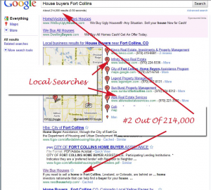 Search engine optimization Needhousehelp Properties