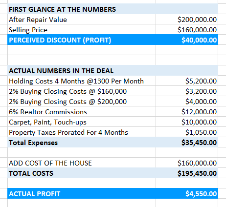 Breakdown of wholesale deal numbers