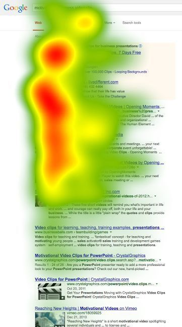 Moz traffic heat map
