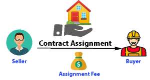 Real estate wholesale contract assignment
